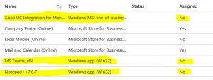 Win32 Assigned - How To Manage Devices Community Forum - Welcome to the world of Device Management! This is community build by Device Management Admins for Device Management Admins❤️ Ask your questions!! We are here to help you! - Intune - Win32 Apps Deployment not working - Assigned as NO